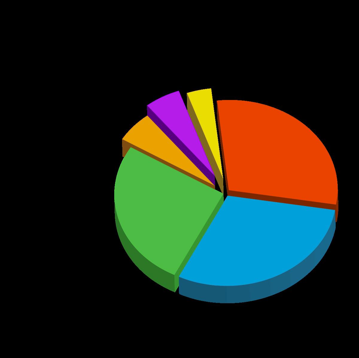 Pronunciation Coupon Wordreference Forums