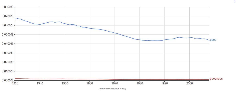 Dating definitie Webster woordenboek beste steden dating