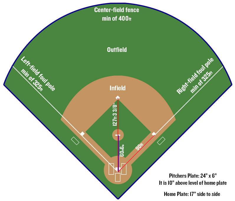 left field line.jpg
