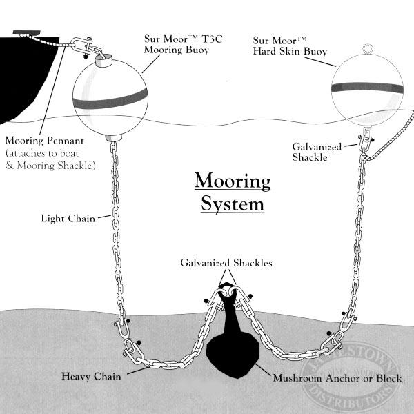 Mooring_System.jpg