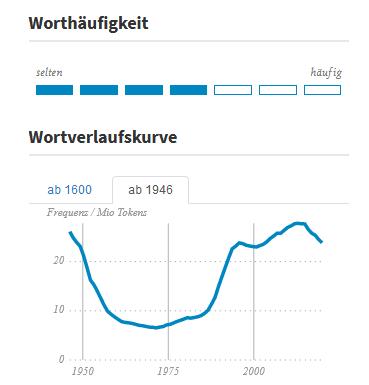 Screenshot_2021-02-04 DWDS – Digitales Wörterbuch der deutschen Sprache.png